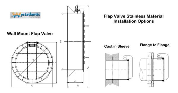 Flap-valve-stainless-steal-installations