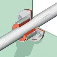 marine-conduit-waterstop-plugs